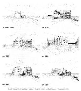 Bauphasen Burg Eisenberg